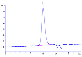 ActiveMax® Human VEGF110, Tag Free (HPLC-verified) (Cat. No. VE0-H5212) HPLC images